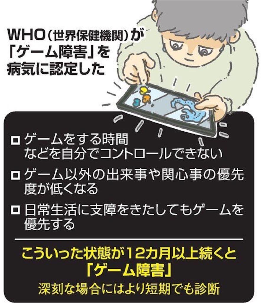 f:id:miyabi-game:20180619165443j:image