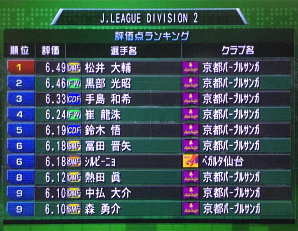 f:id:miyabi-game:20180712141013j:image
