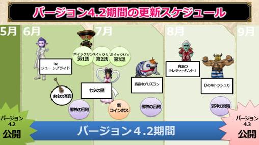 f:id:miyabi-game:20180904175253p:plain