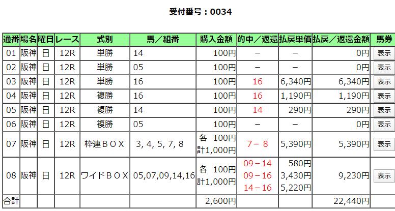 f:id:miyabi11kid:20200420133359p:plain