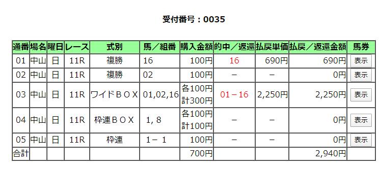 f:id:miyabi11kid:20200420142548p:plain
