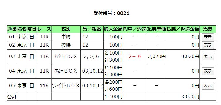 f:id:miyabi11kid:20200514110315p:plain