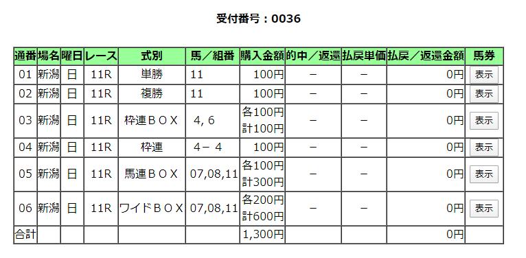 f:id:miyabi11kid:20200514110818p:plain