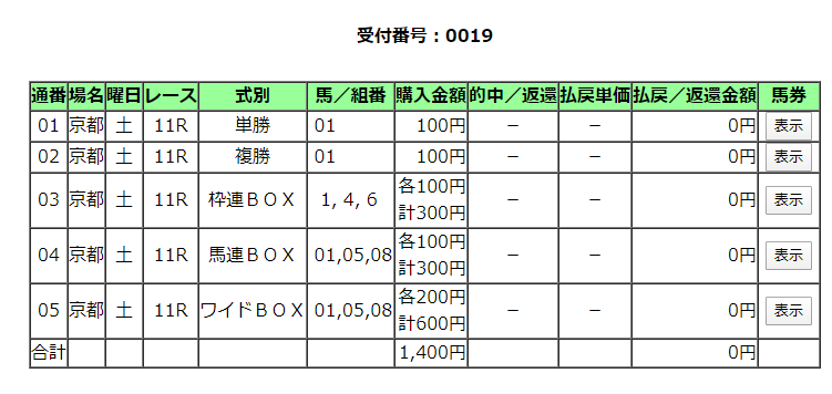 f:id:miyabi11kid:20200514111050p:plain