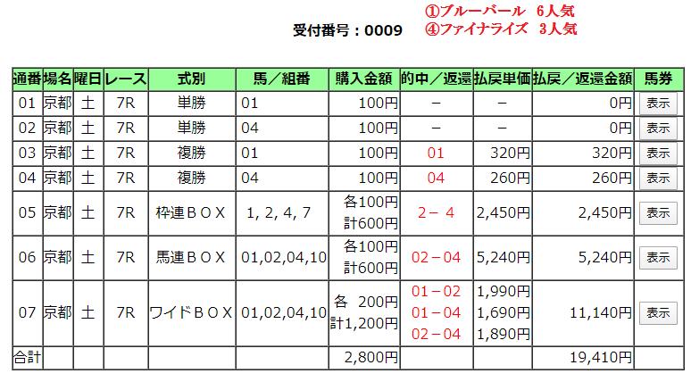 f:id:miyabi11kid:20200518100237p:plain