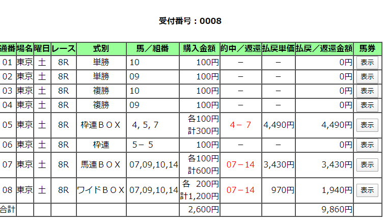 f:id:miyabi11kid:20200525160312p:plain