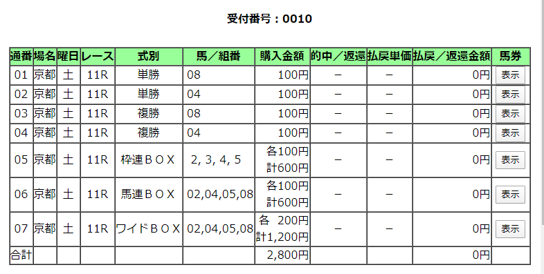 f:id:miyabi11kid:20200525162546p:plain