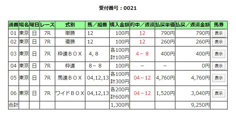 f:id:miyabi11kid:20200525163214p:plain