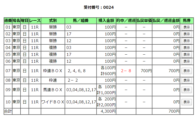 f:id:miyabi11kid:20200525163700p:plain