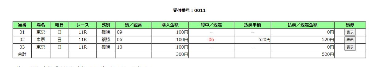 f:id:miyabi11kid:20200602100910p:plain