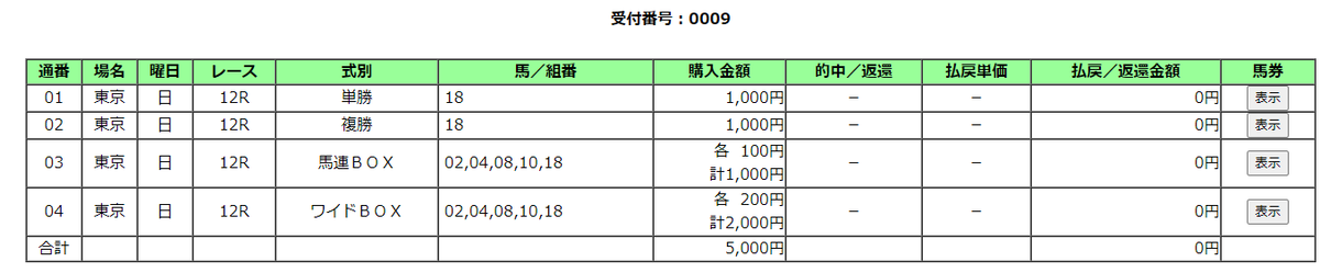 f:id:miyabi11kid:20200602101131p:plain