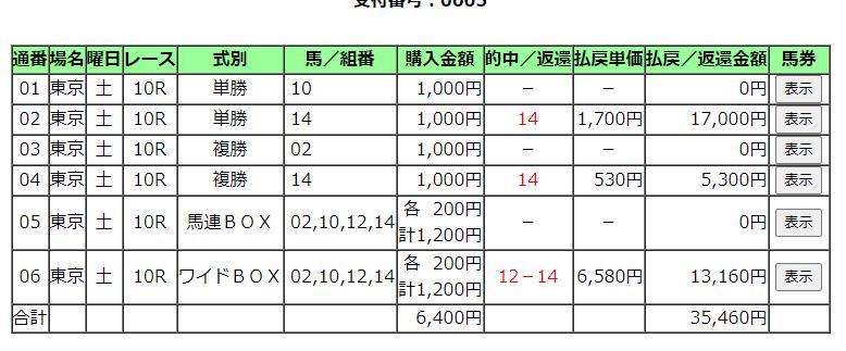 f:id:miyabi11kid:20200608105514p:plain