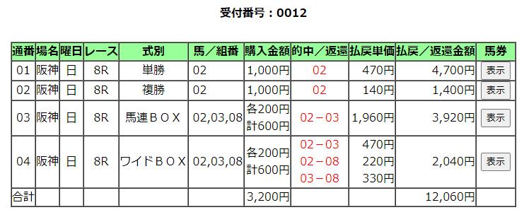 f:id:miyabi11kid:20200615102421p:plain