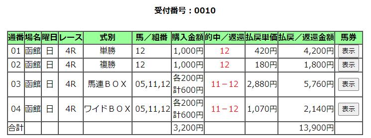 f:id:miyabi11kid:20200615103047p:plain