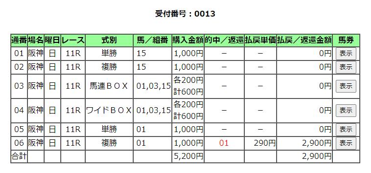 f:id:miyabi11kid:20200615105353p:plain