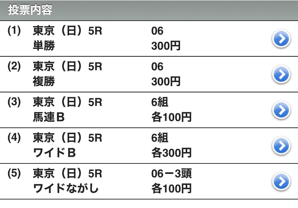 f:id:miyabi11kid:20210215180311j:image