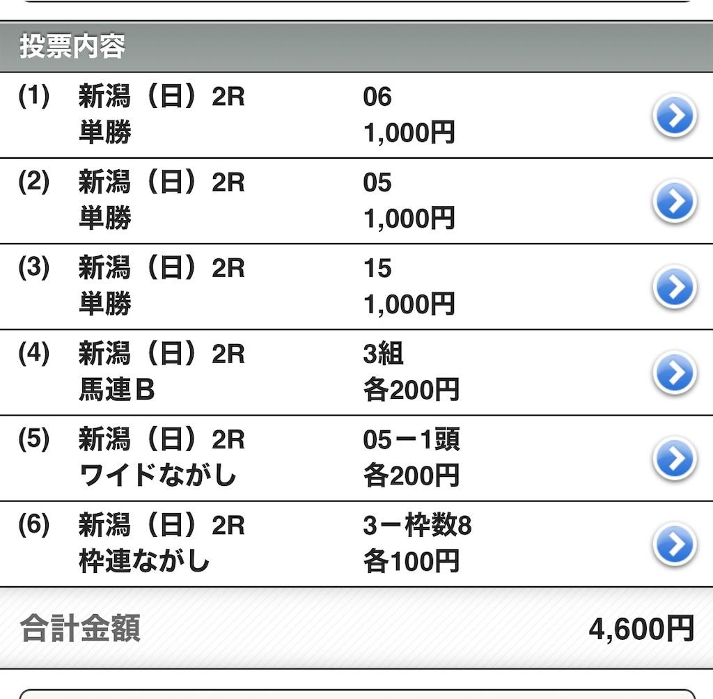 f:id:miyabi11kid:20210509101010j:image