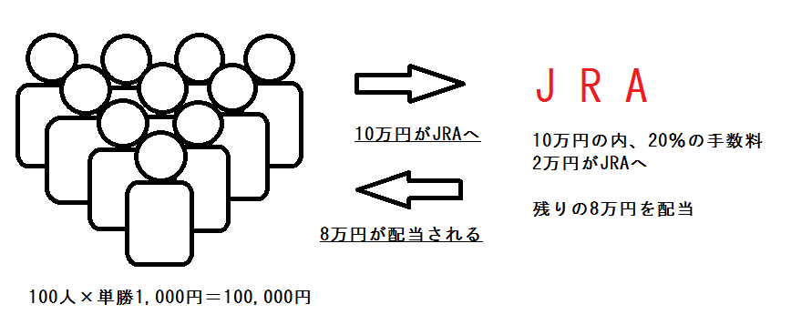 f:id:miyabi11kid:20210702200125p:plain