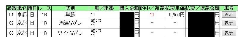 f:id:miyabi11kid:20210702201403j:plain