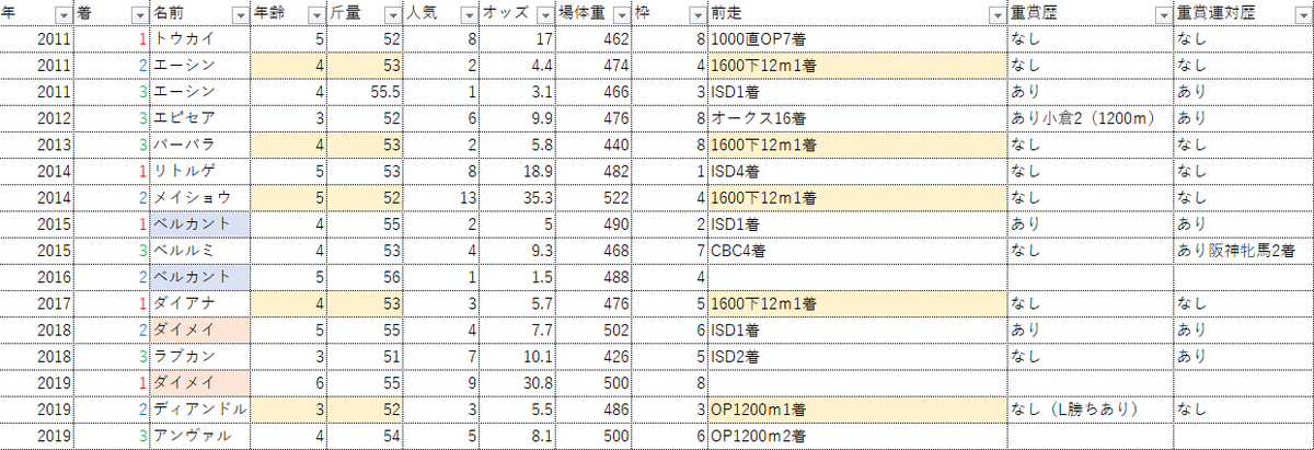 f:id:miyabi11kid:20210820134655p:plain