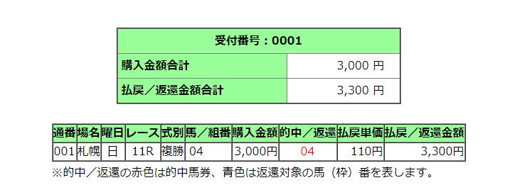 f:id:miyabi11kid:20210908105819p:plain