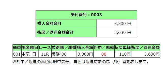 f:id:miyabi11kid:20210913095525p:plain