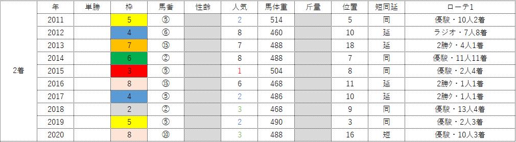f:id:miyabi11kid:20210924114156p:plain