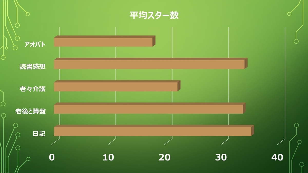 f:id:miyabi1958:20210927171036j:plain