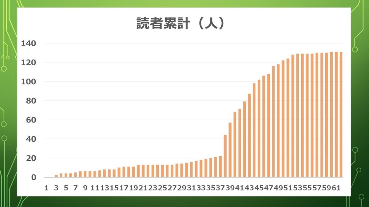 f:id:miyabi1958:20210927172141j:plain