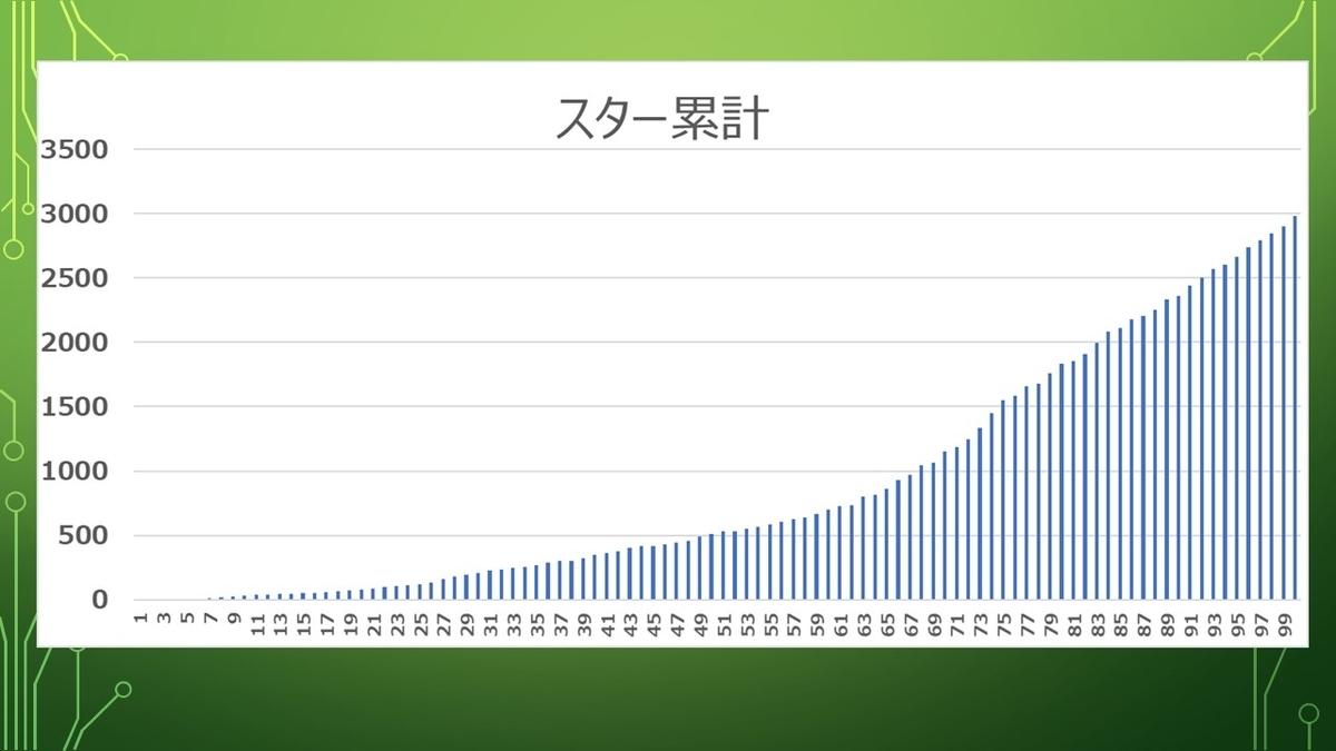 f:id:miyabi1958:20210927172801j:plain