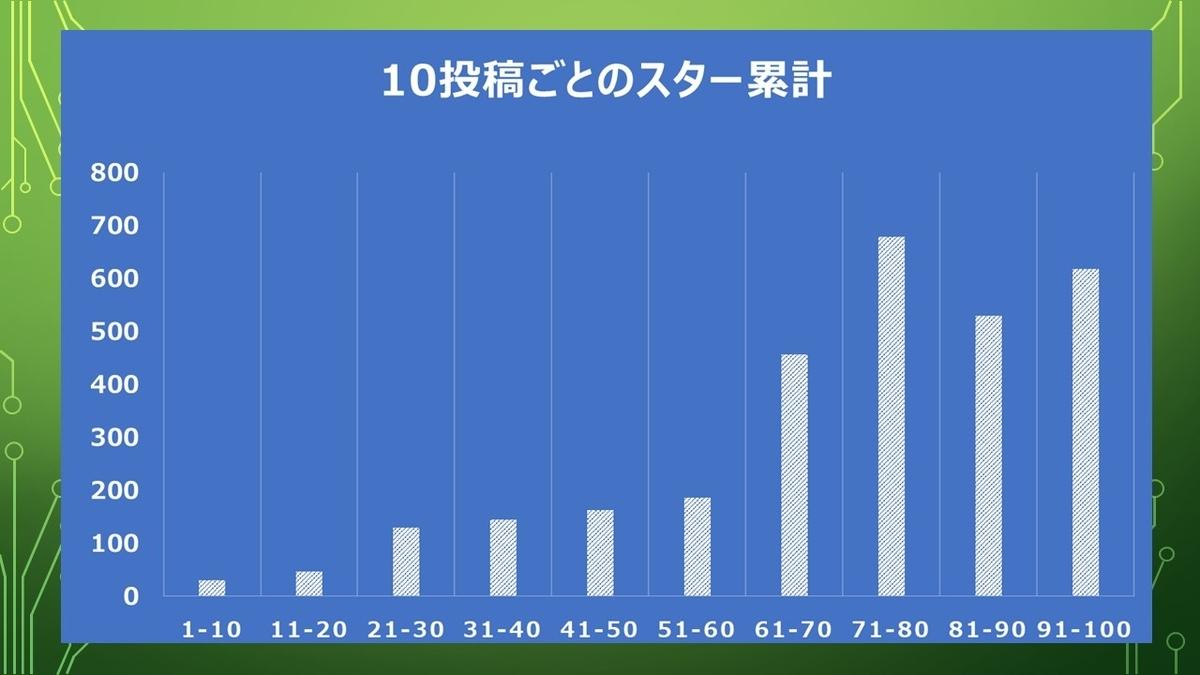 f:id:miyabi1958:20210927172943j:plain