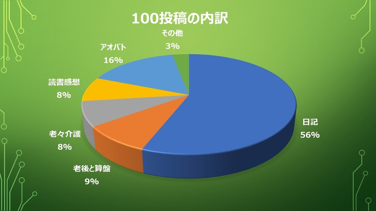 f:id:miyabi1958:20210930131507j:plain