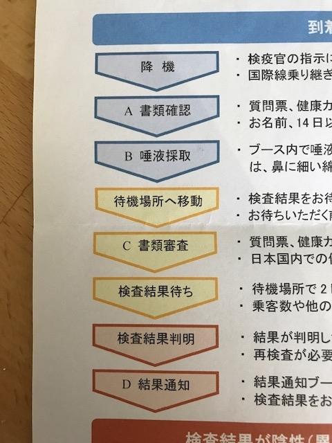 f:id:miyabi2:20201120151152j:plain