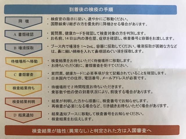 f:id:miyabi2:20201120151607j:plain