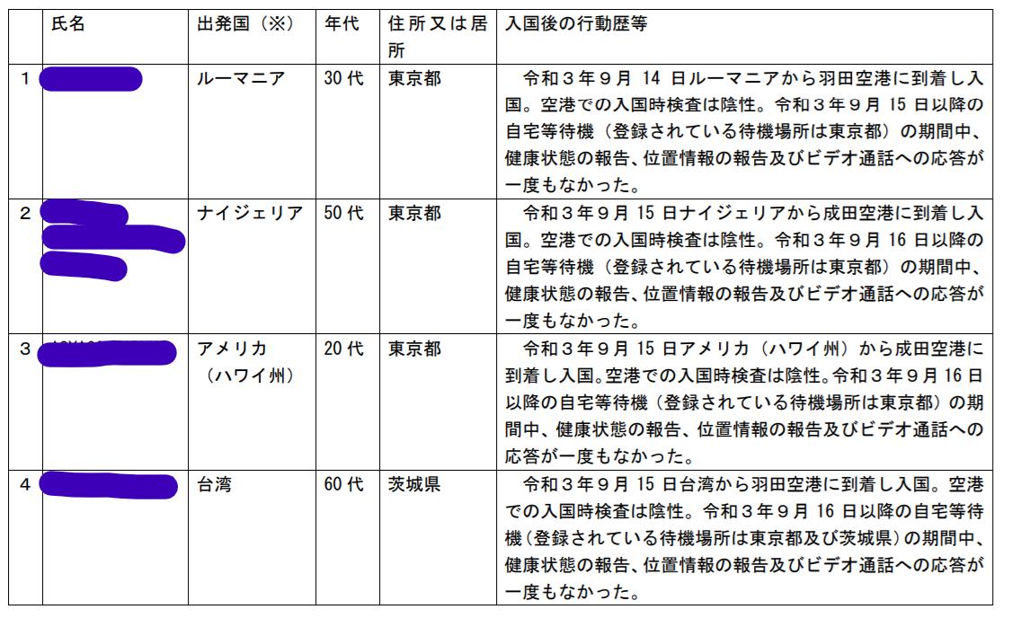 f:id:miyabi2:20210928162406p:plain