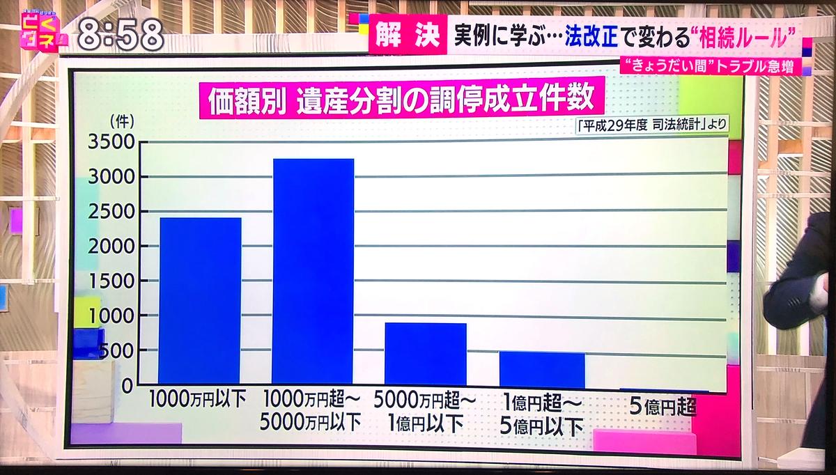 f:id:miyagawa-gyousei:20190423164935j:plain