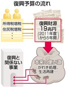 f:id:miyagicnet:20120916133828j:image:w640