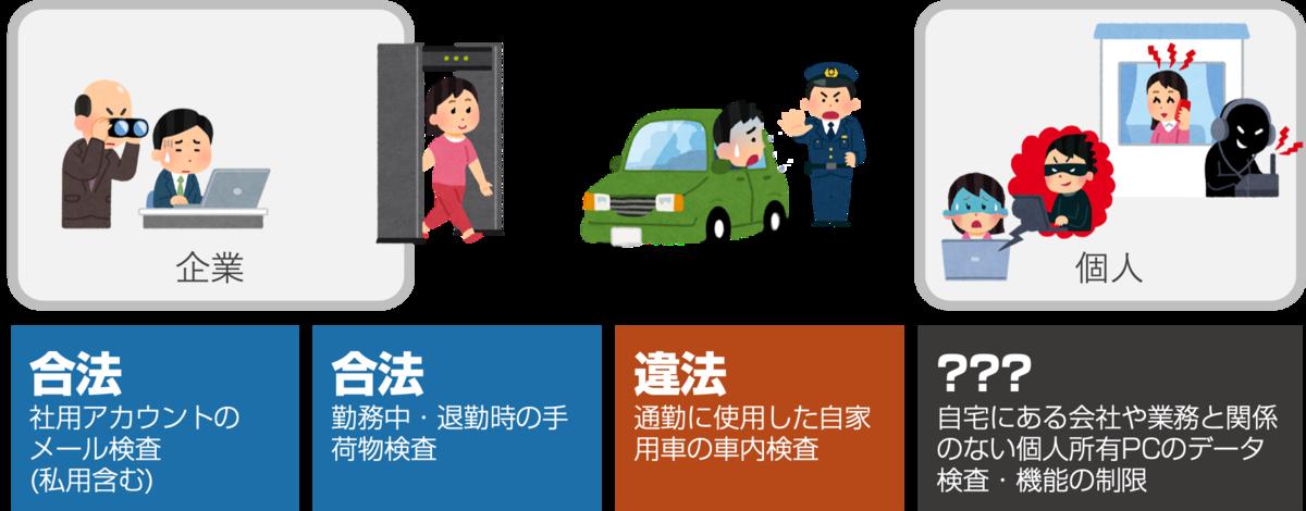 やっぱりNTT東日本の「個人PC等点検」はやっちゃダメだと思うの画像