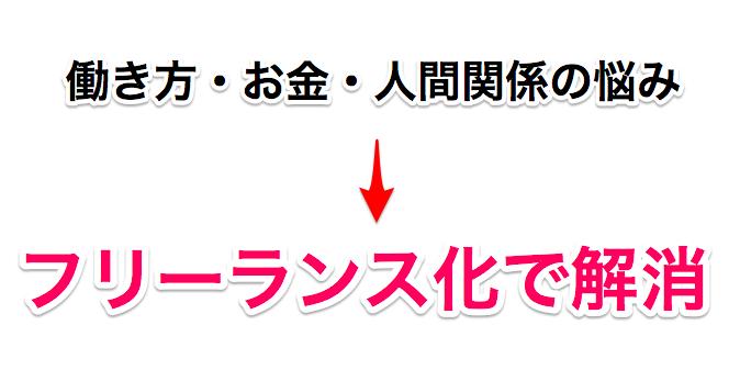 f:id:miyahiro0730:20171129235243p:plain