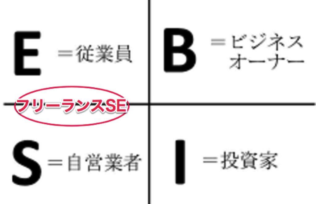f:id:miyahiro0730:20171212235653p:plain