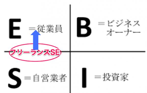 f:id:miyahiro0730:20180319171440p:plain