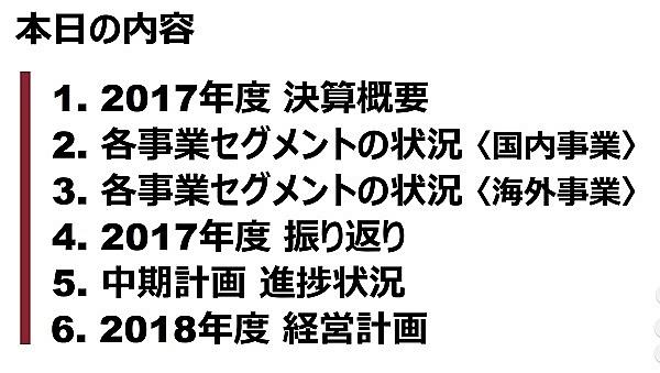 f:id:miyaji778:20180729164454j:plain