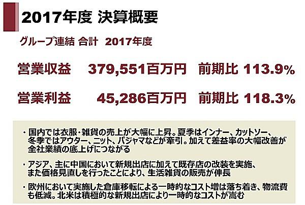 f:id:miyaji778:20180729164514j:plain