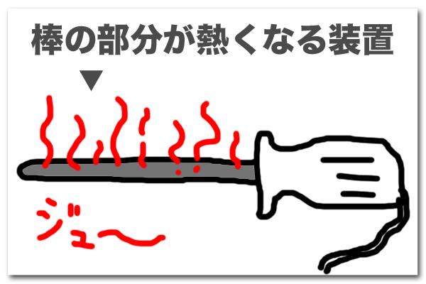 f:id:miyajin1015:20180408213044j:plain