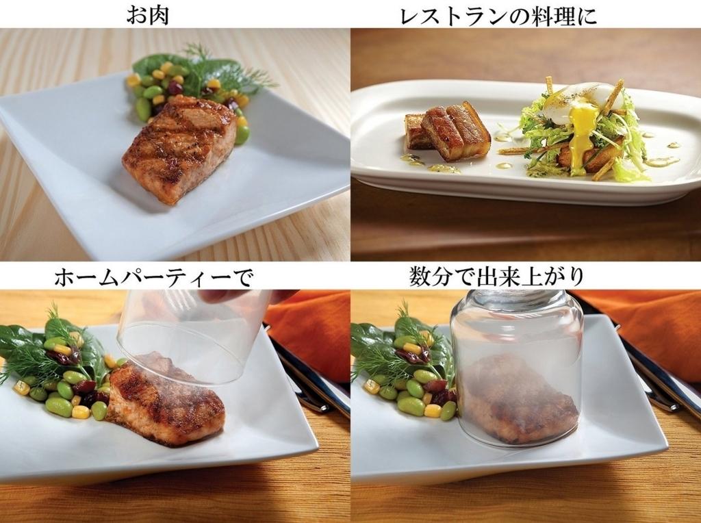 f:id:miyajin1015:20180415010120j:plain
