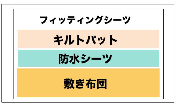 f:id:miyajin1015:20180606000816j:plain