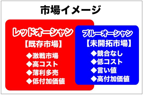 f:id:miyajin1015:20180611115835j:plain