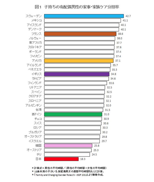 f:id:miyajin1015:20180614153421p:plain