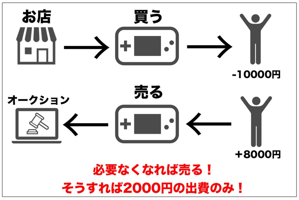 f:id:miyajin1015:20180718000455j:plain