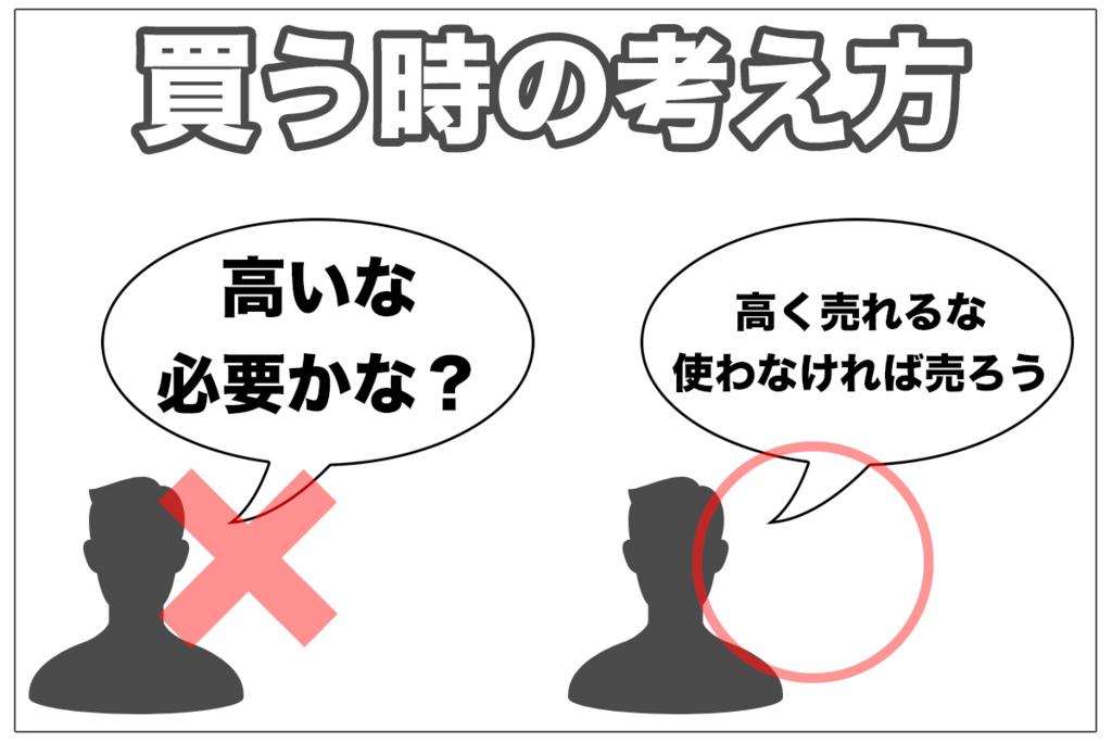 f:id:miyajin1015:20180718131615j:plain